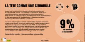Carte message Août-hypovigilance - sécurité routière