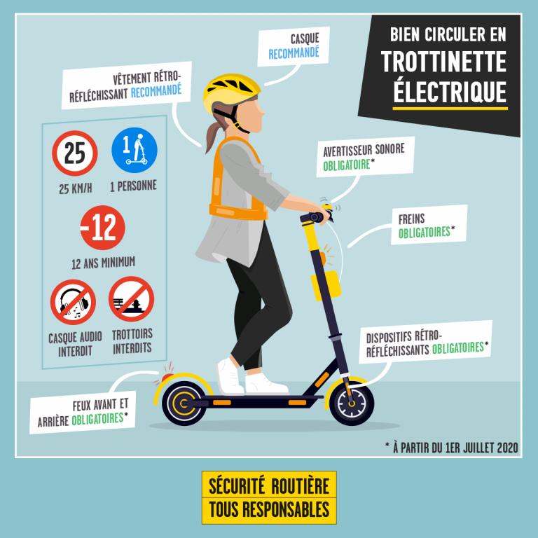 Trottinette électrique équipement