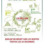 journée mondiale du souvenir des victimes de la route