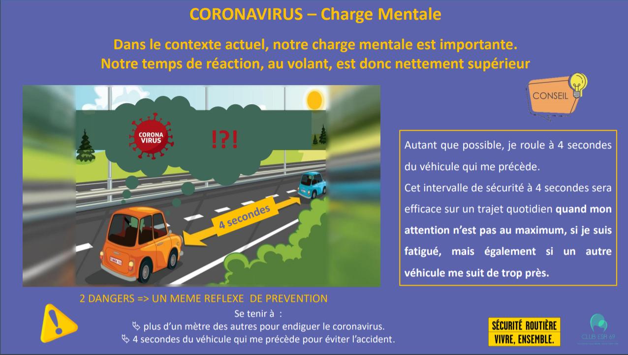 CHarge mentale - Prévention - risque routier - Covid-19